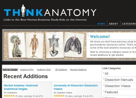 thinkanatomy