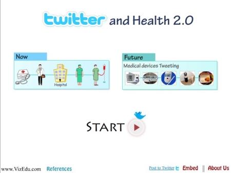 twitter-health2-vizedu