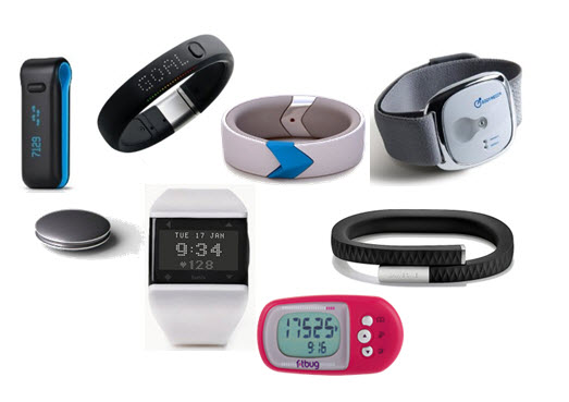 Smart-Activity-trackers