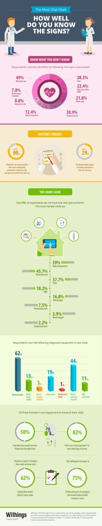 Withings_Infographic_v4